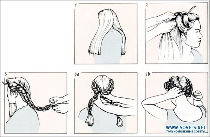 Вестник зож выпадают волосы ресницы и брови