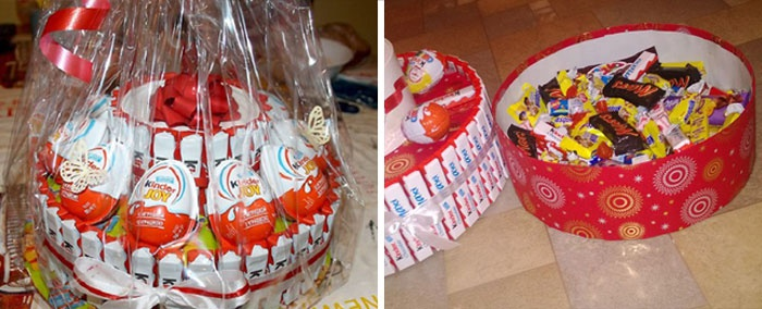 Оригинальные подарки на день рождения девочке на 4 года