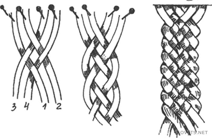 Способы плетения колоска