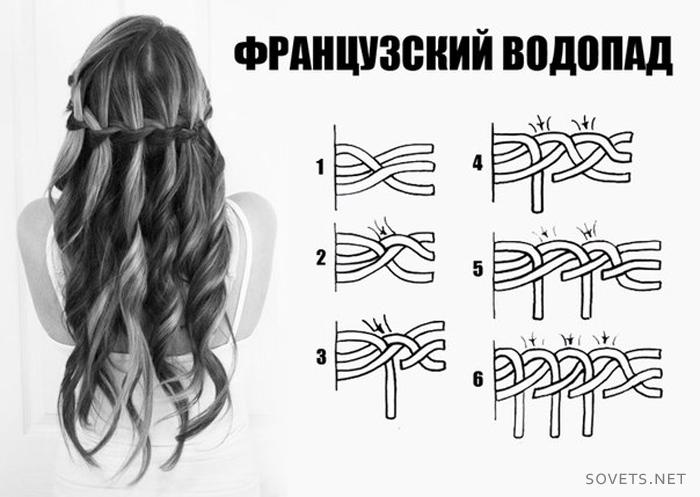 Коса-водопад как плести частичная коса с выпущенными.