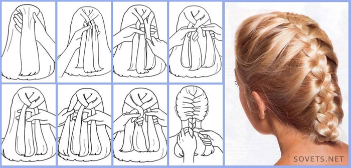 Зачіски з косами