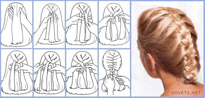 Как плести причёски поэтапно