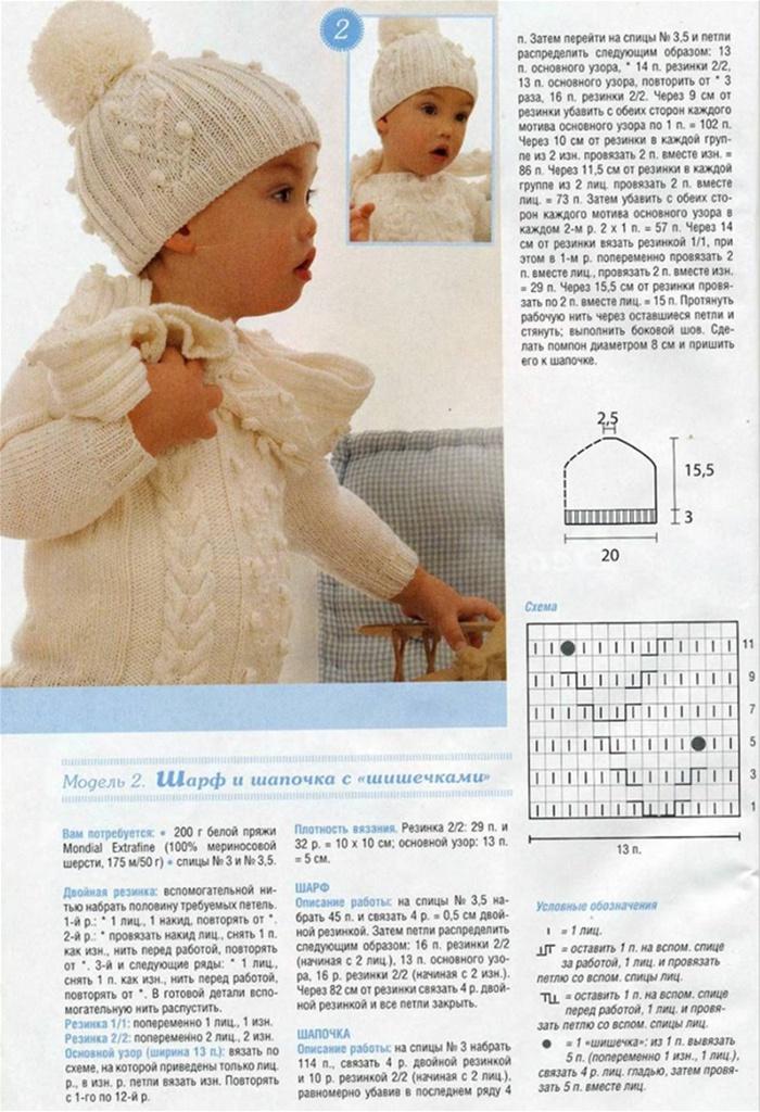 вяжем спицами детскую шапочку для мальчика